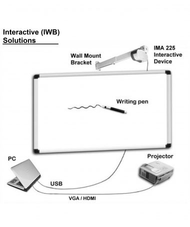 Interactive Image Device