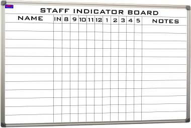 PRO-ETCH Staff Indicator Boards