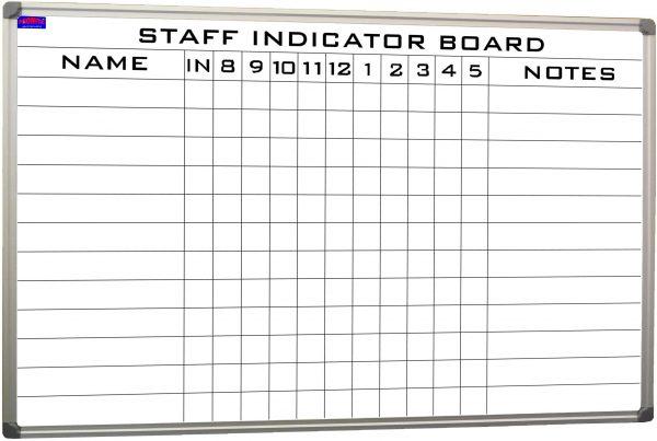 PRO-ETCH Staff Indicator Boards